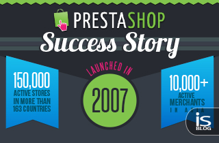 prestashop-success-story-feature