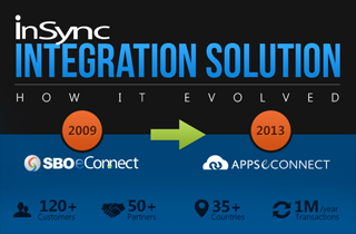 InSync integration evolution