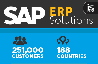 SAP-ERP-solution-feature