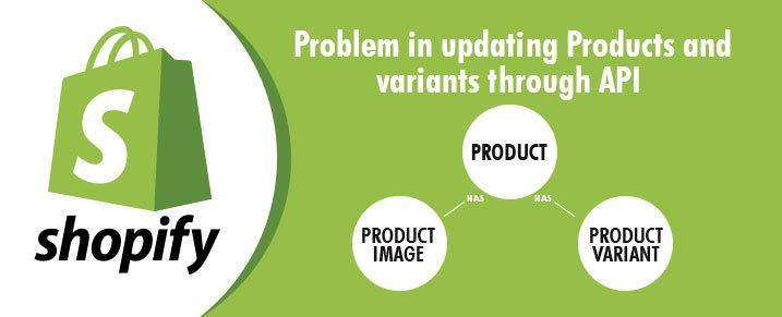 Problem in updating Products and variants through API in Shopify